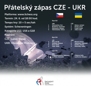 CZE-UKR